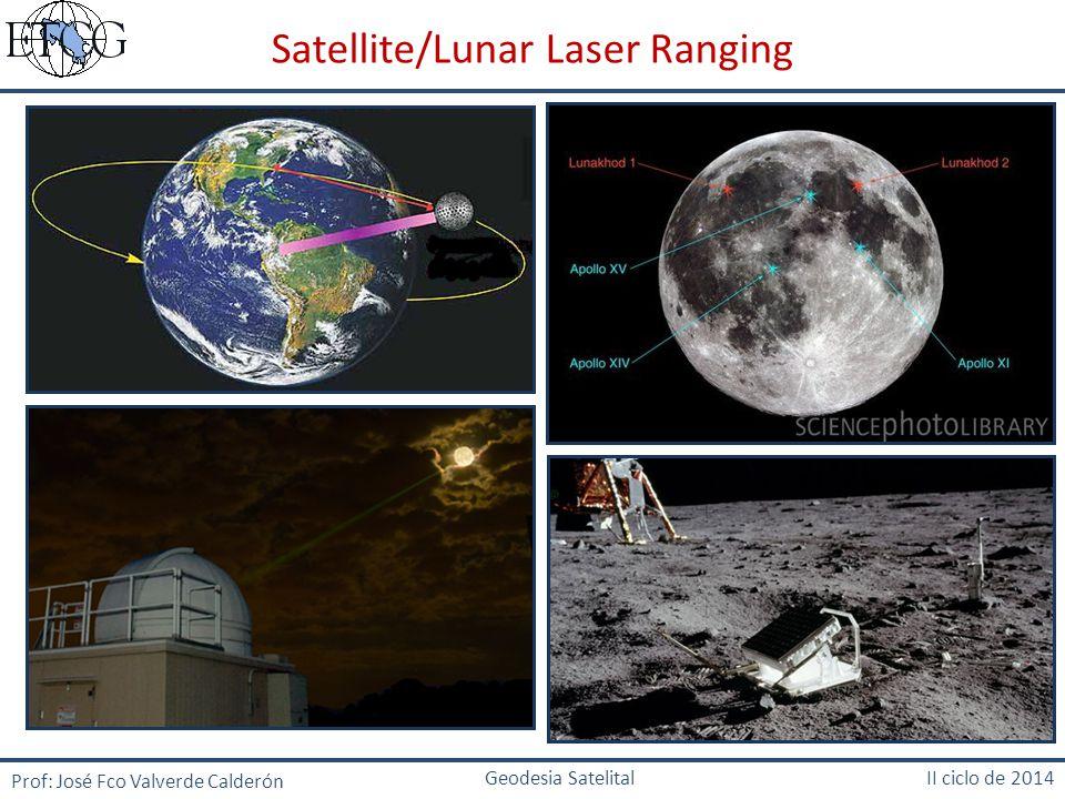 Satellite/Lunar Laser Ranging