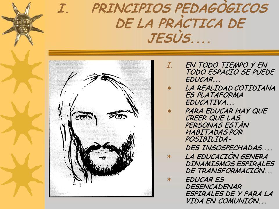 PRINCIPIOS PEDAGÒGICOS DE LA PRÀCTICA DE JESÙS....