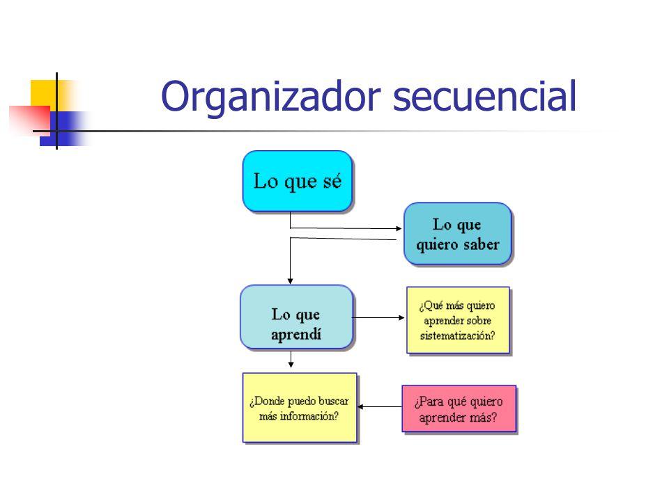 Organizador secuencial