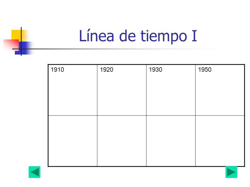 Línea de tiempo I 1910 1920 1930 1950