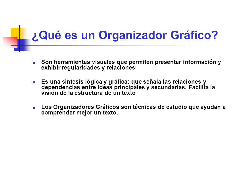 ¿Qué es un Organizador Gráfico