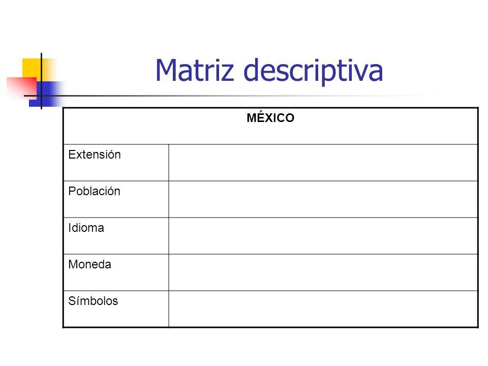 Matriz descriptiva MÉXICO Extensión Población Idioma Moneda Símbolos