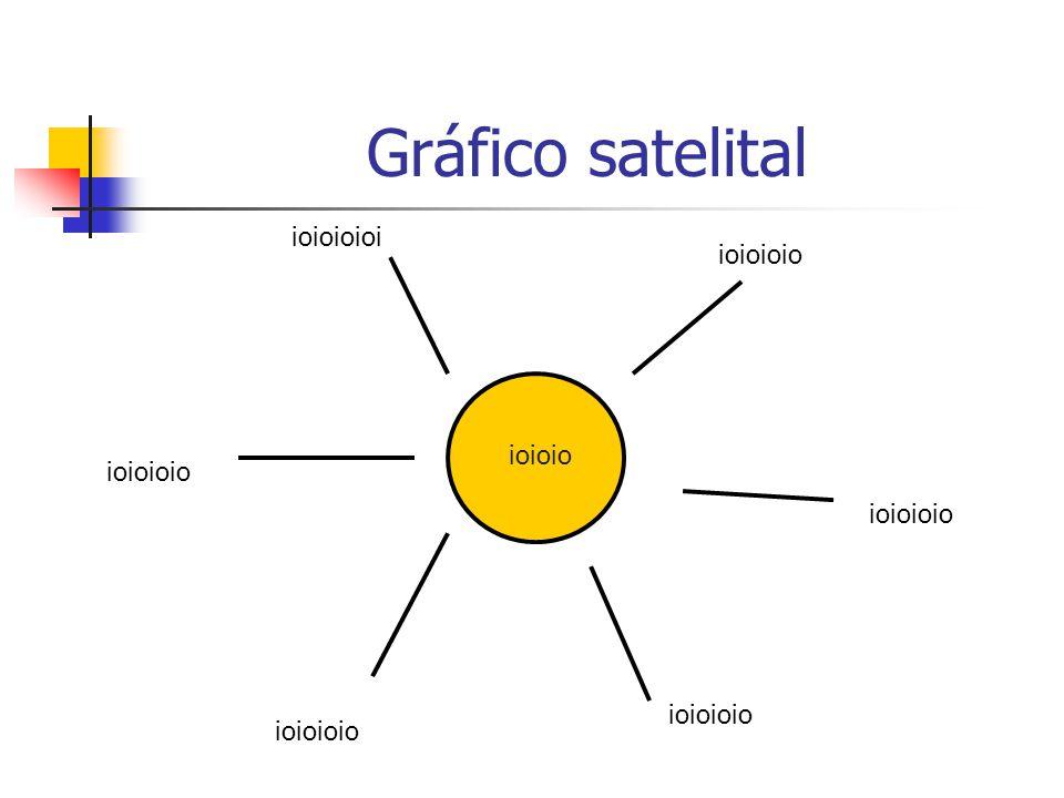 Gráfico satelital ioioioioi ioioioio ioioio ioioioio ioioioio ioioioio
