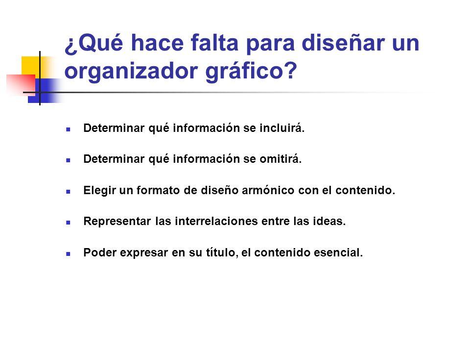 ¿Qué hace falta para diseñar un organizador gráfico