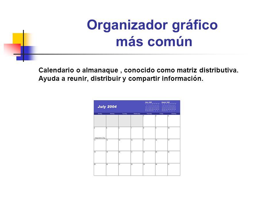 Organizador gráfico más común