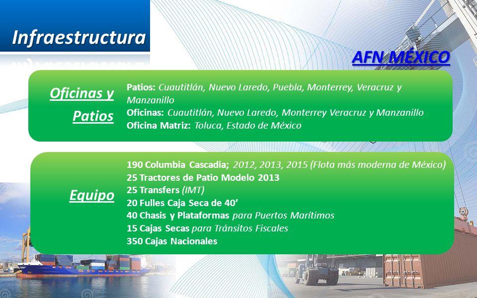 Infraestructura AFN MÉXICO Oficinas y Patios Equipo