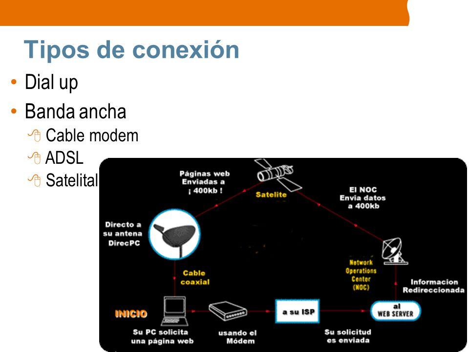 Tipos de conexión Dial up Banda ancha Cable modem ADSL Satelital
