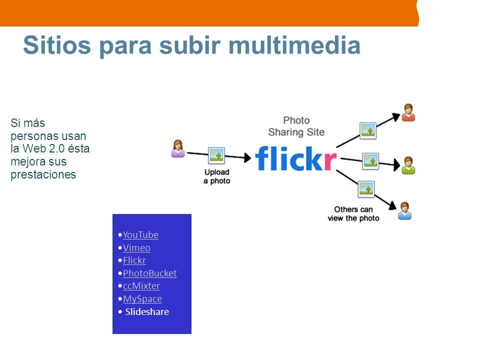 Sitios para subir multimedia