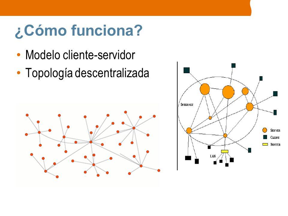 ¿Cómo funciona Modelo cliente-servidor Topología descentralizada