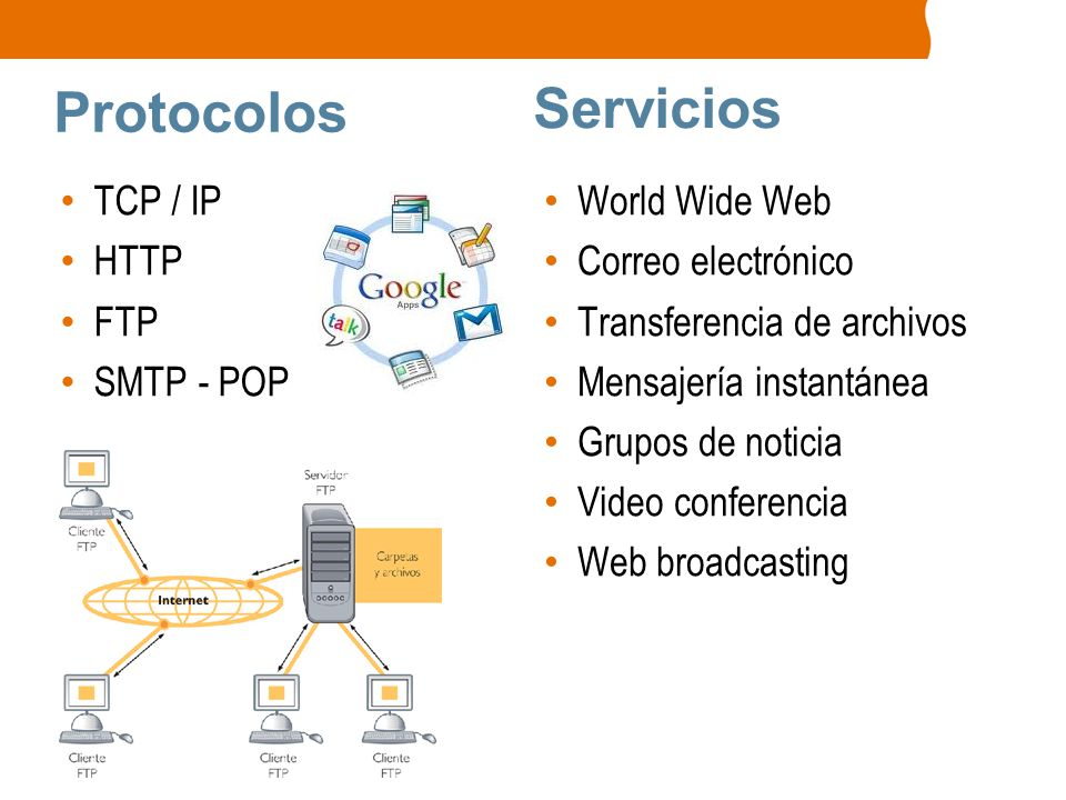 Servicios Protocolos TCP / IP HTTP FTP SMTP - POP World Wide Web