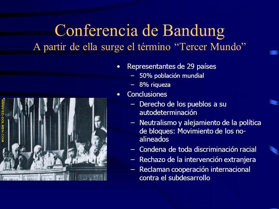 Conferencia de Bandung A partir de ella surge el término Tercer Mundo