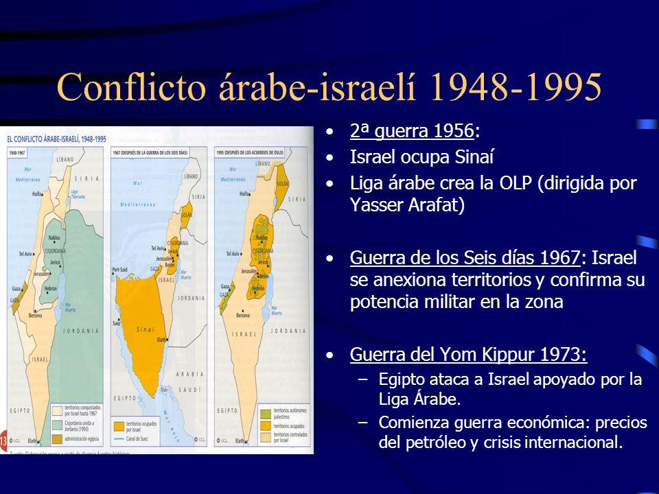 Conflicto árabe-israelí 1948-1995