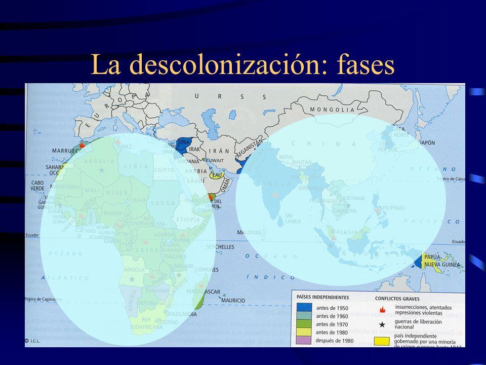 La descolonización: fases