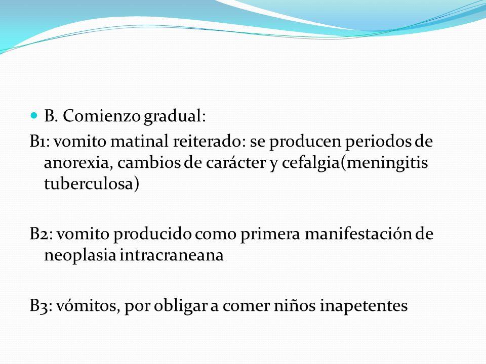 B. Comienzo gradual: B1: vomito matinal reiterado: se producen periodos de anorexia, cambios de carácter y cefalgia(meningitis tuberculosa)