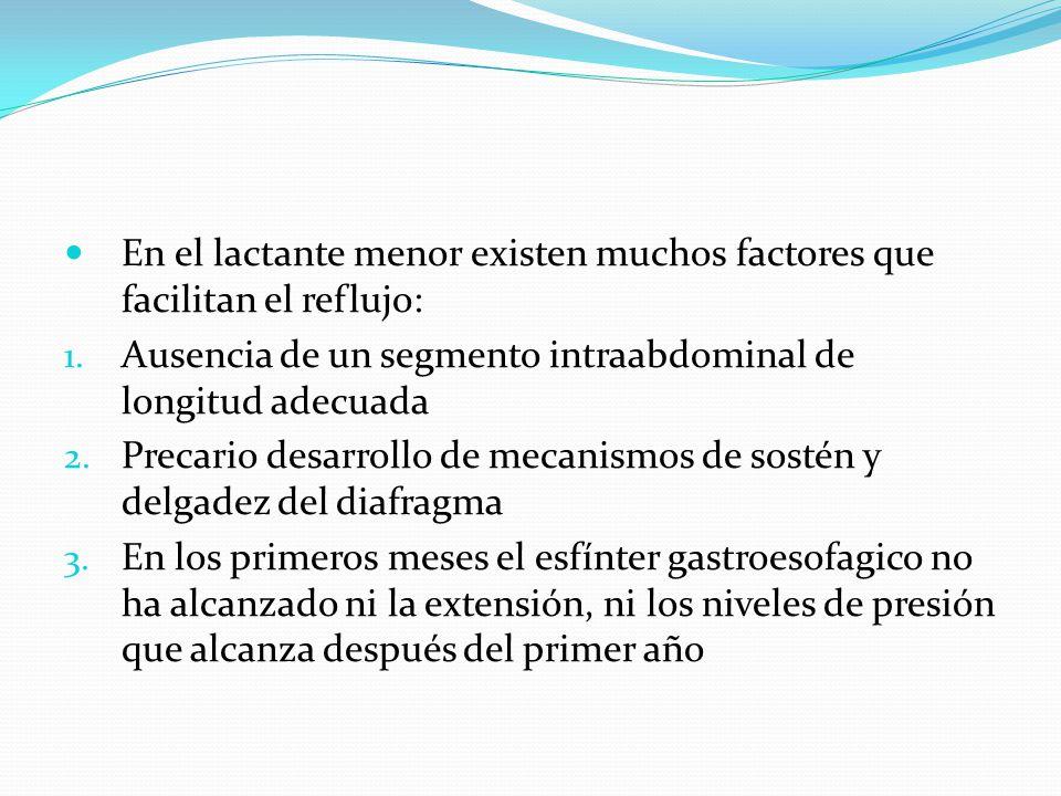 En el lactante menor existen muchos factores que facilitan el reflujo: