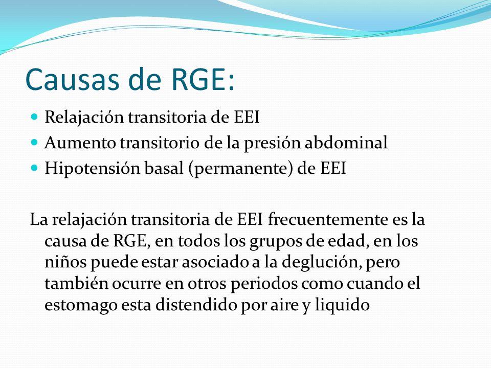 Causas de RGE: Relajación transitoria de EEI