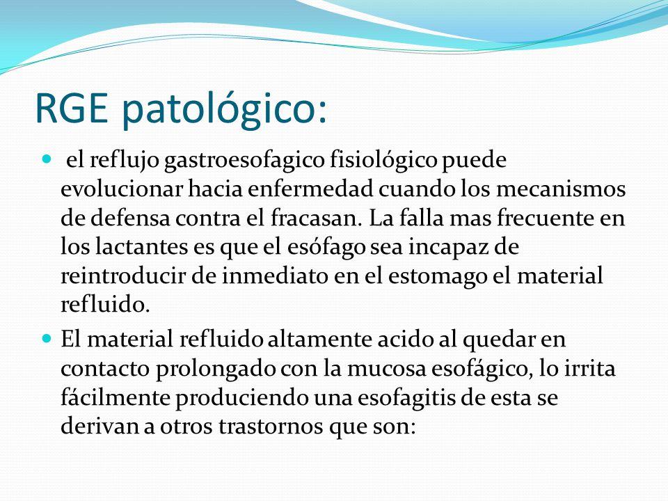 RGE patológico: