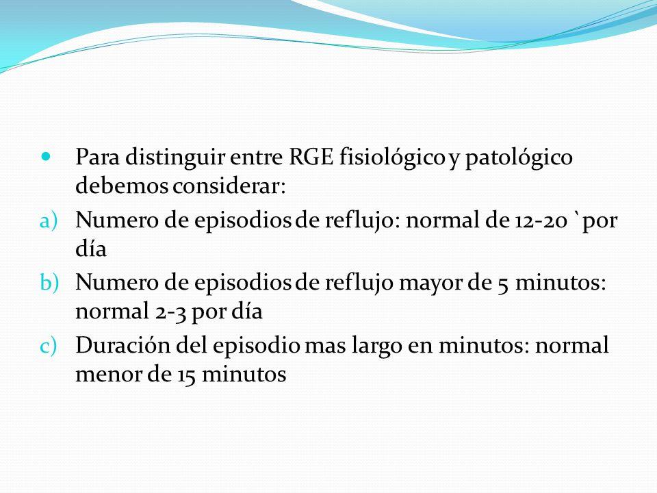 Para distinguir entre RGE fisiológico y patológico debemos considerar: