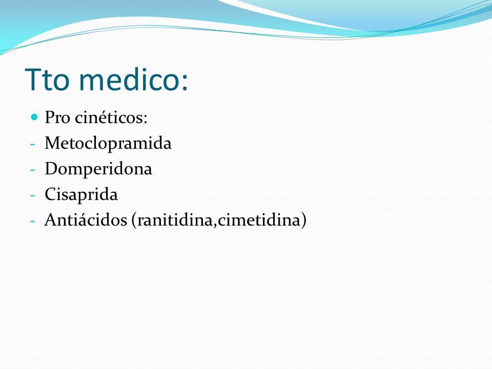 Tto medico: Pro cinéticos: Metoclopramida Domperidona Cisaprida