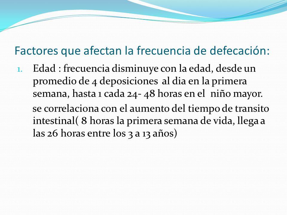 Factores que afectan la frecuencia de defecación: