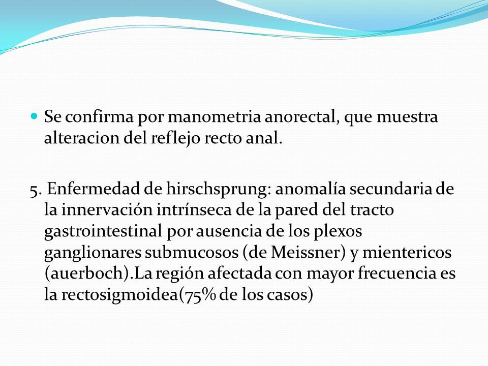 Se confirma por manometria anorectal, que muestra alteracion del reflejo recto anal.