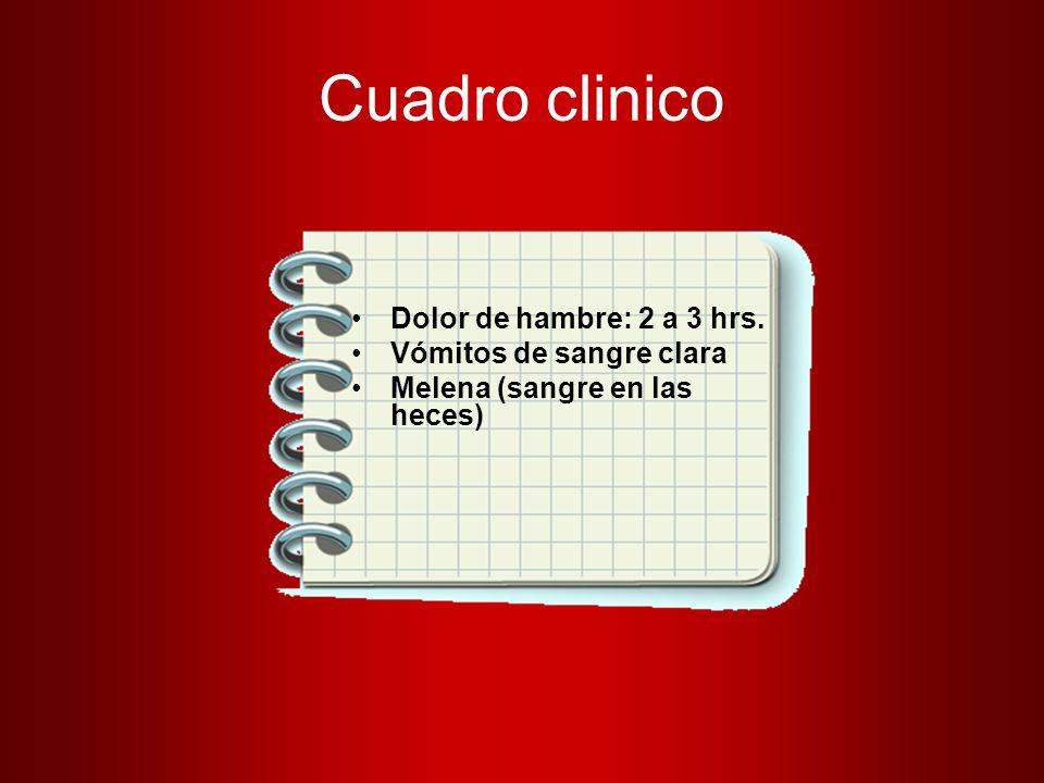 Cuadro clinico Dolor de hambre: 2 a 3 hrs. Vómitos de sangre clara