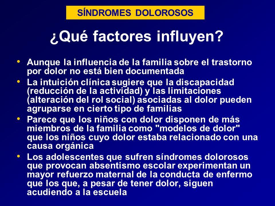 ¿Qué factores influyen