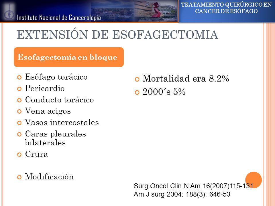 EXTENSIÓN DE ESOFAGECTOMIA