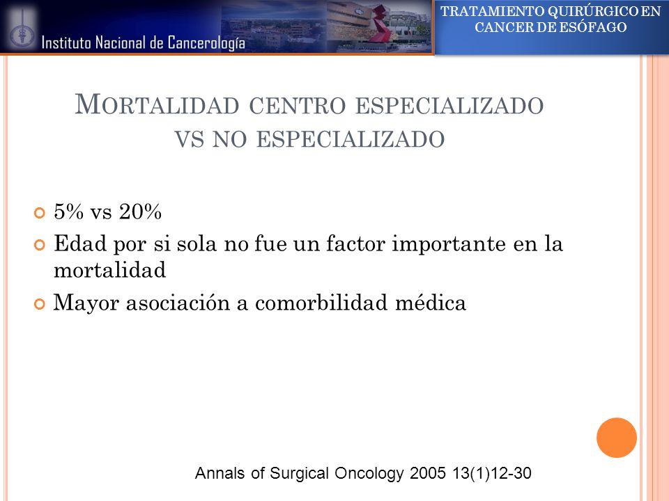 Mortalidad centro especializado vs no especializado