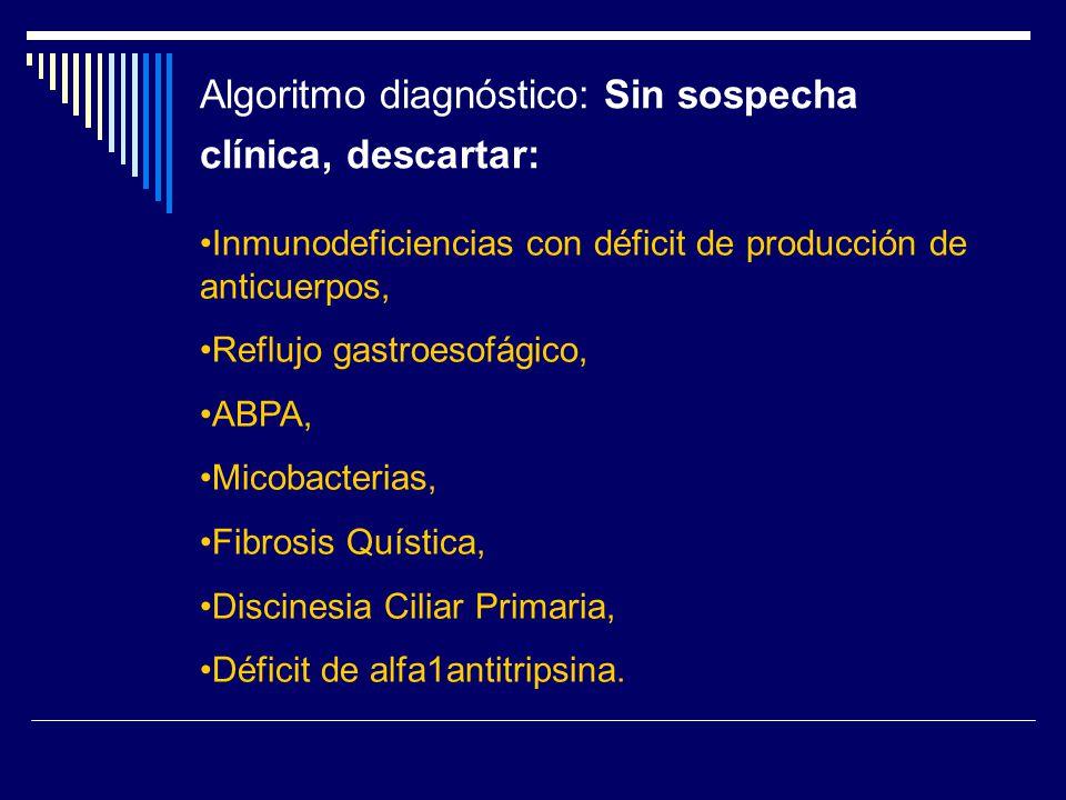 Algoritmo diagnóstico: Sin sospecha clínica, descartar:
