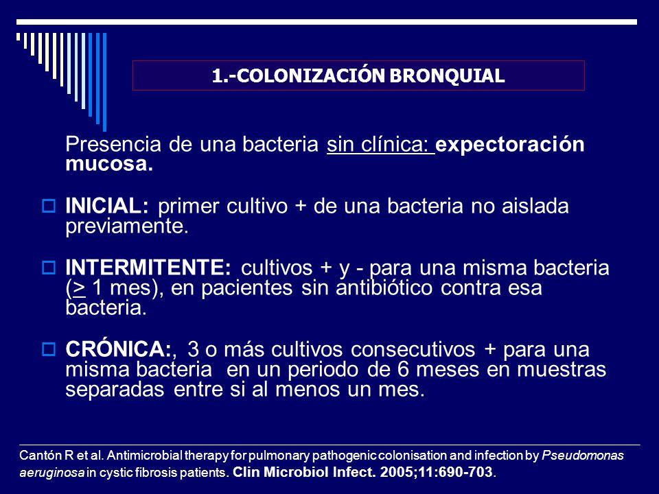 1.-COLONIZACIÓN BRONQUIAL