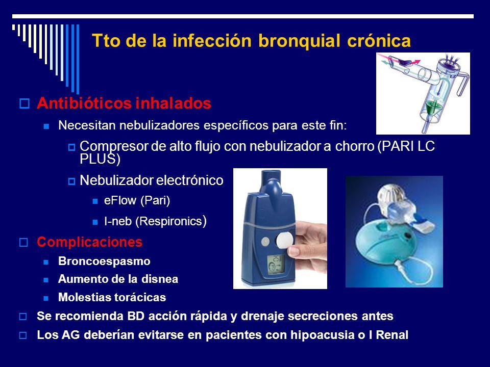 Tto de la infección bronquial crónica