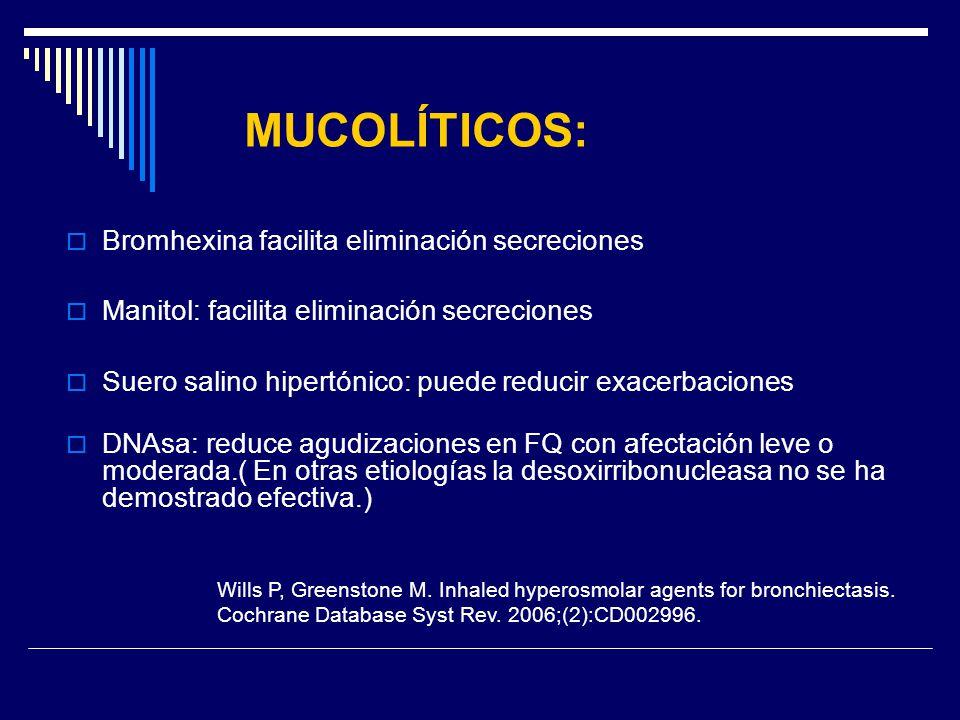 MUCOLÍTICOS: Bromhexina facilita eliminación secreciones