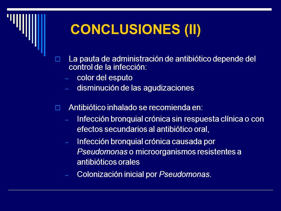CONCLUSIONES (II) La pauta de administración de antibiótico depende del control de la infección: color del esputo.