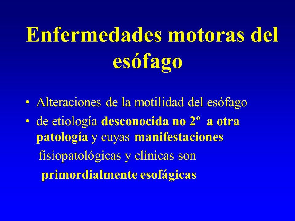 Enfermedades motoras del esófago