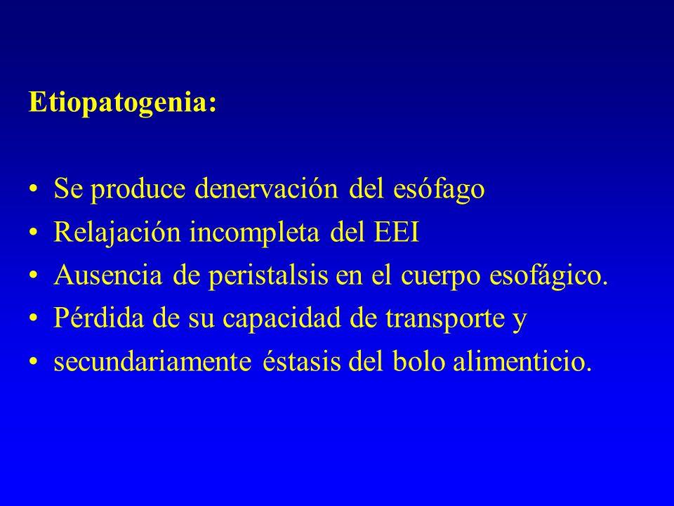 Etiopatogenia: Se produce denervación del esófago. Relajación incompleta del EEI. Ausencia de peristalsis en el cuerpo esofágico.