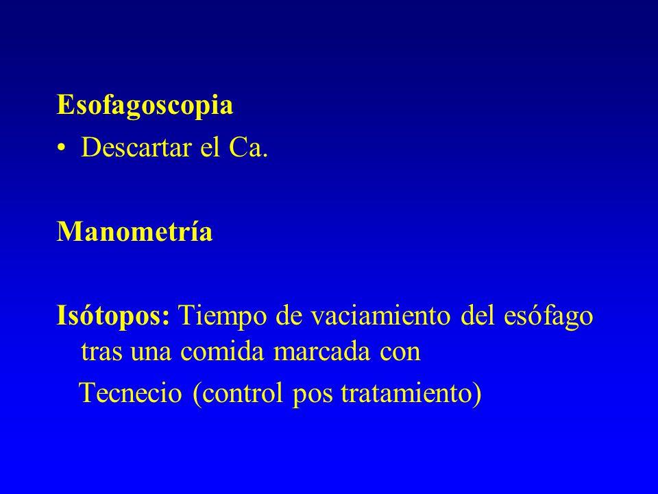Esofagoscopia Descartar el Ca. Manometría. Isótopos: Tiempo de vaciamiento del esófago tras una comida marcada con.