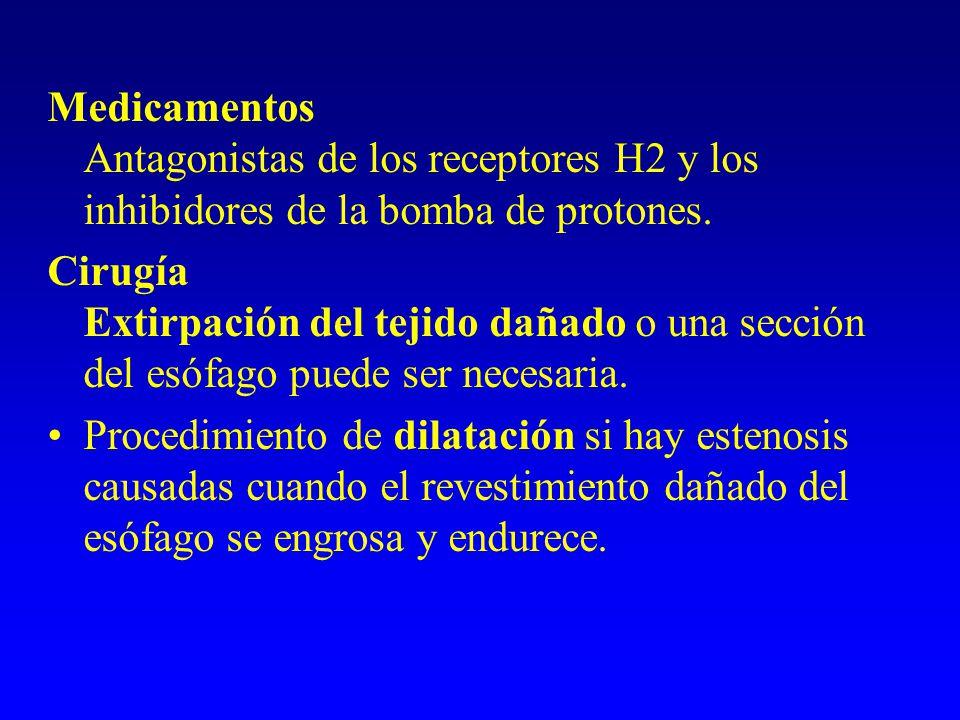 Medicamentos Antagonistas de los receptores H2 y los inhibidores de la bomba de protones.