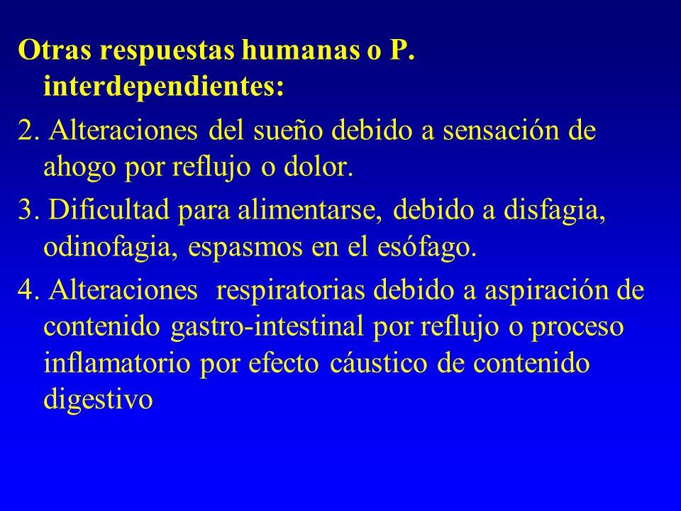 Otras respuestas humanas o P. interdependientes:
