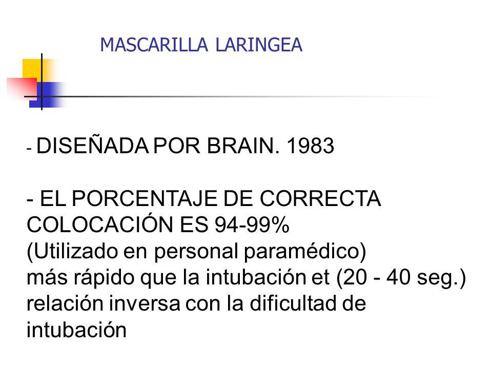 - EL PORCENTAJE DE CORRECTA COLOCACIÓN ES 94-99%