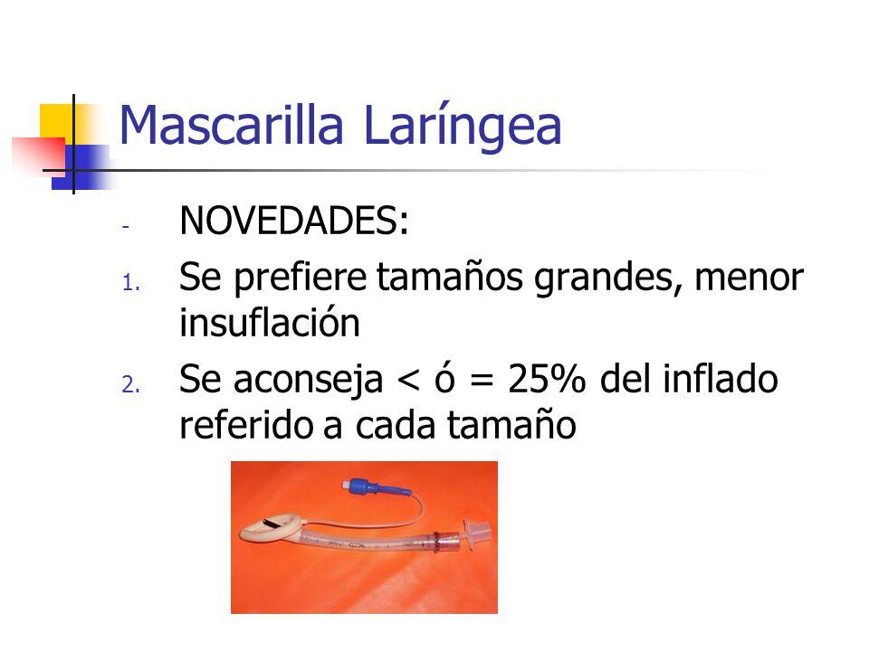 Mascarilla Laríngea NOVEDADES: