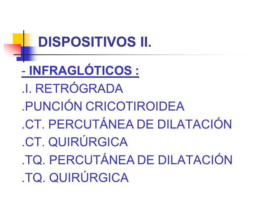 DISPOSITIVOS II. - INFRAGLÓTICOS : .I. RETRÓGRADA