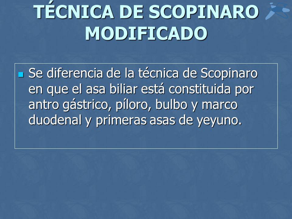 TÉCNICA DE SCOPINARO MODIFICADO