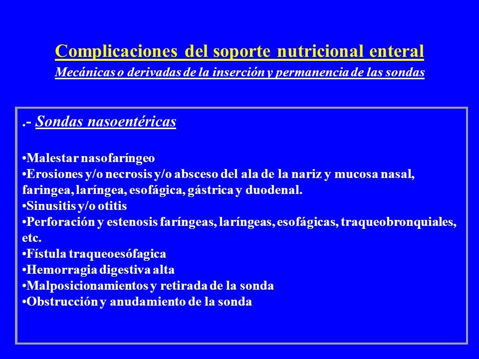 Complicaciones del soporte nutricional enteral Mecánicas o derivadas de la inserción y permanencia de las sondas