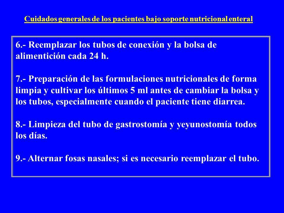 Cuidados generales de los pacientes bajo soporte nutricional enteral