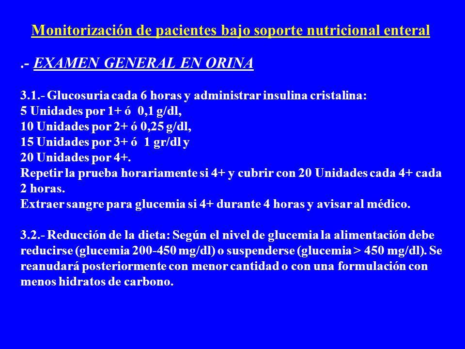 Monitorización de pacientes bajo soporte nutricional enteral