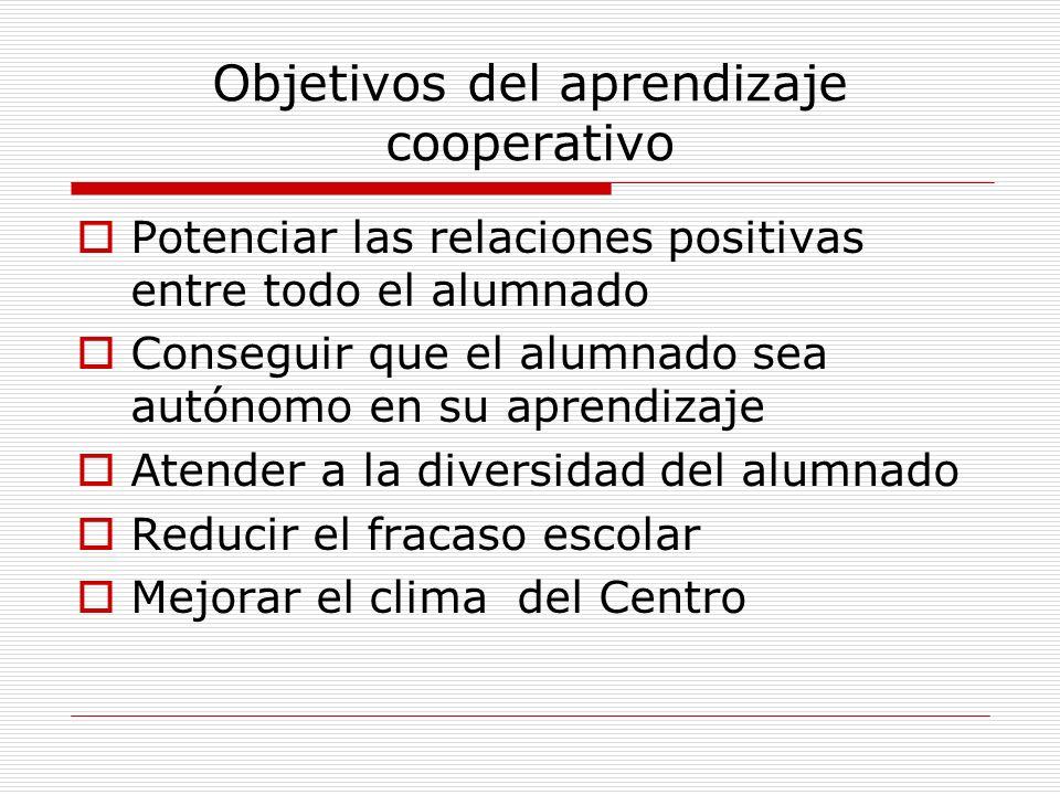 Objetivos del aprendizaje cooperativo