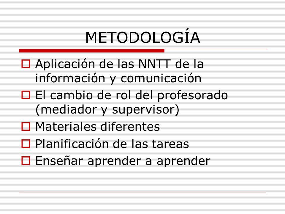 METODOLOGÍA Aplicación de las NNTT de la información y comunicación