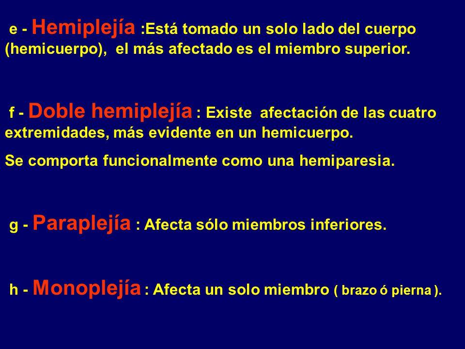 e - Hemiplejía :Está tomado un solo lado del cuerpo (hemicuerpo), el más afectado es el miembro superior.