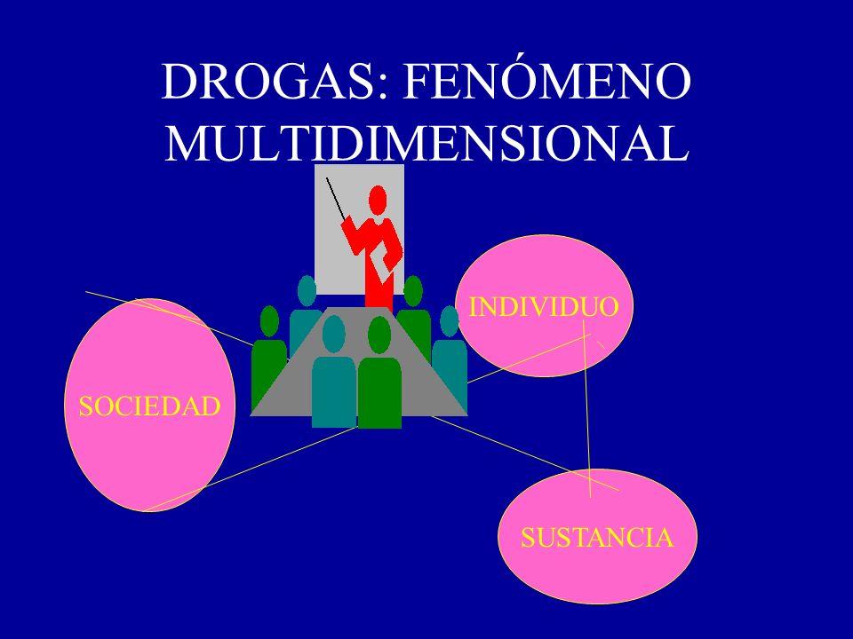 DROGAS: FENÓMENO MULTIDIMENSIONAL